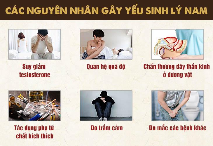 nguyen-nhan-gay-yeu-sinh-ly-nam